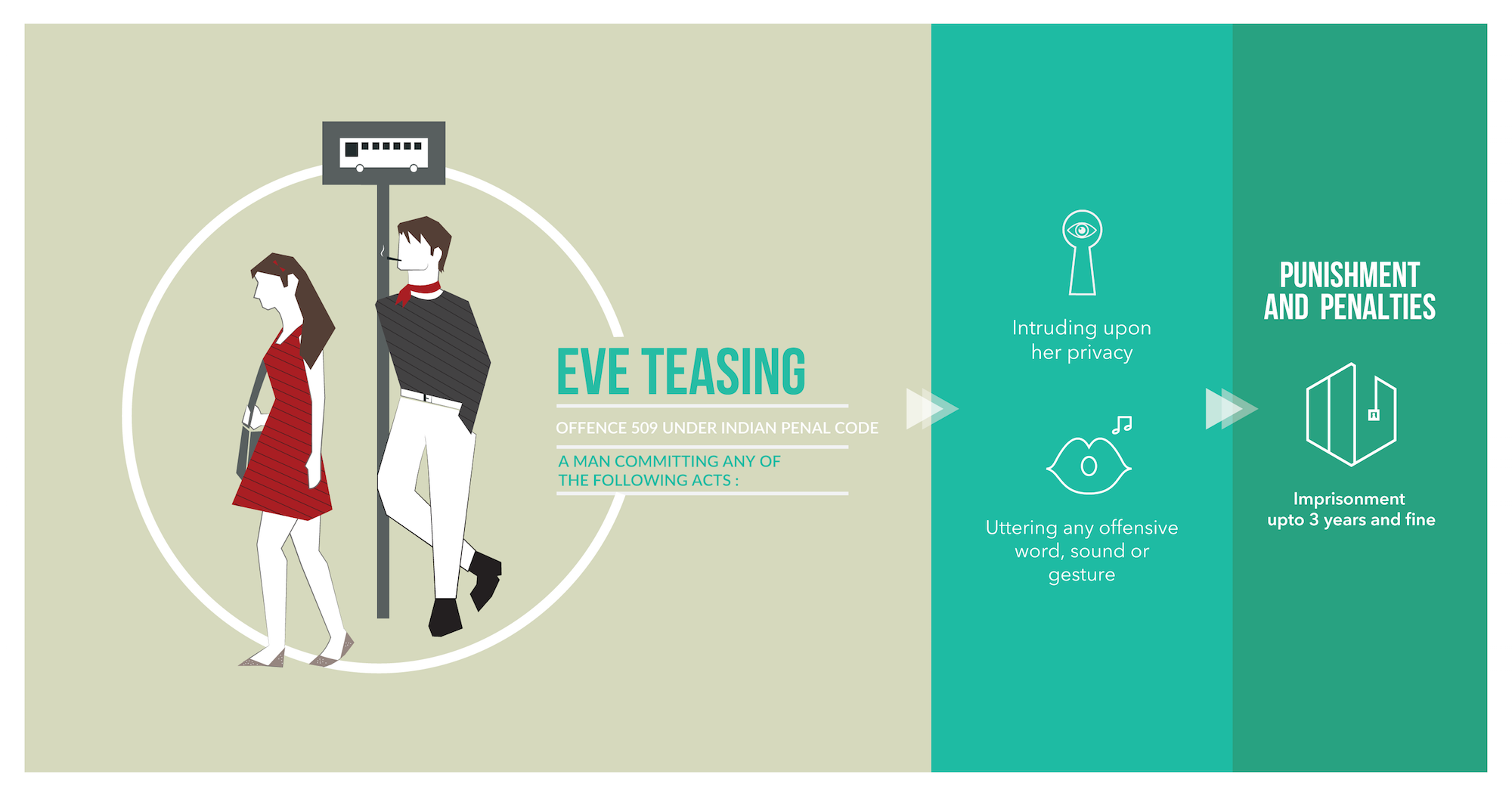 remedy for eve teasing Eve teasing and lawthough eve- teasing and molestation are offence in india, women face these often while travelling in public tra.